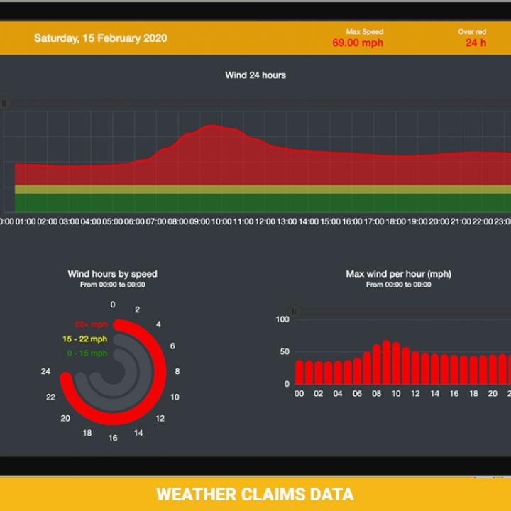 Weatherclaims_windcrane.png