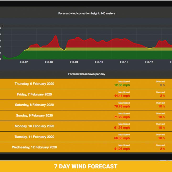 Forecast_windcrane.png
