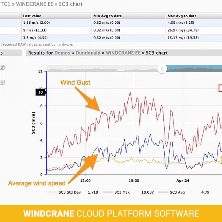 research1_windcrane.png